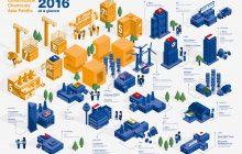 BASF Infographic Design 2